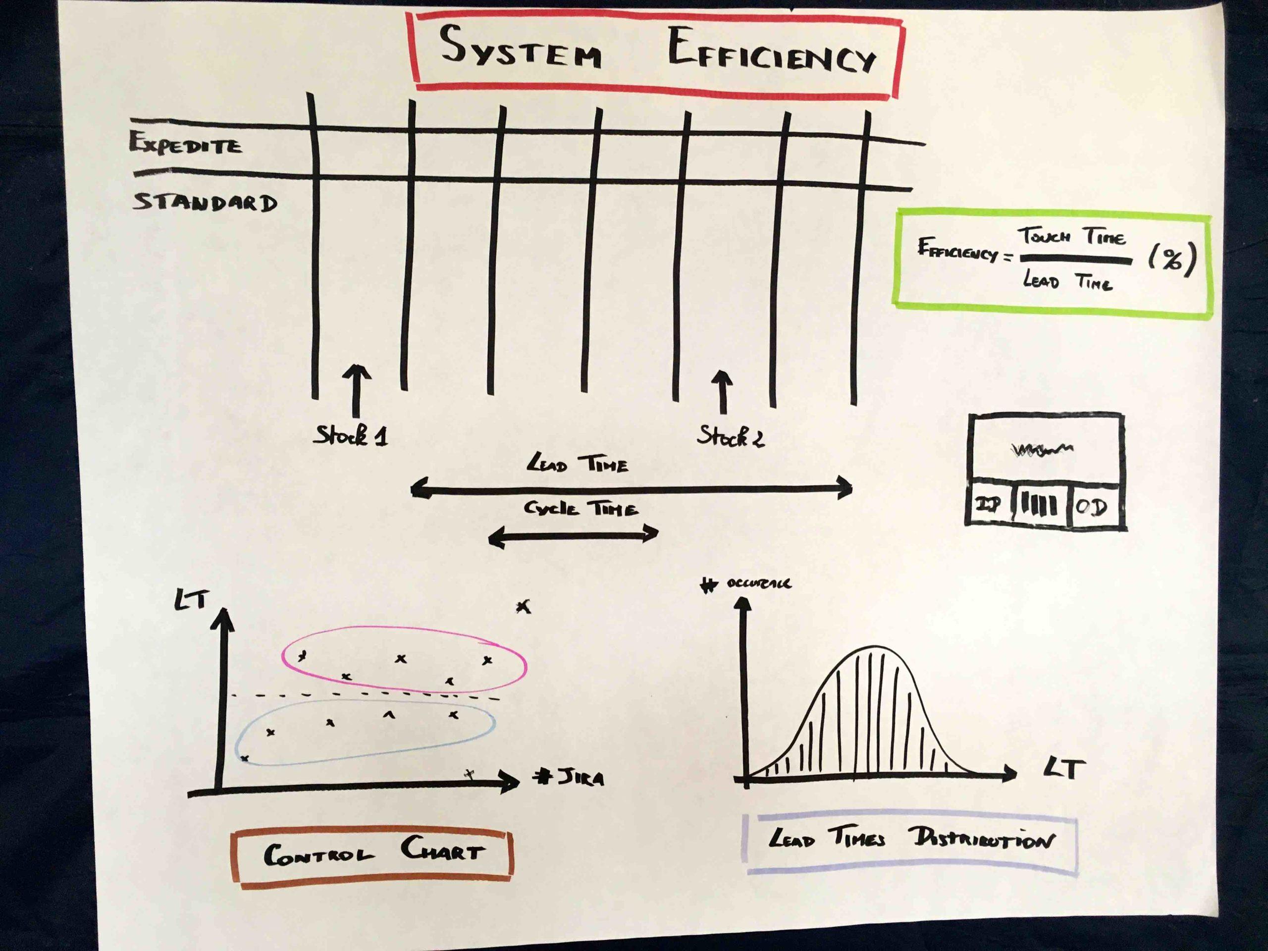 system_efficiency