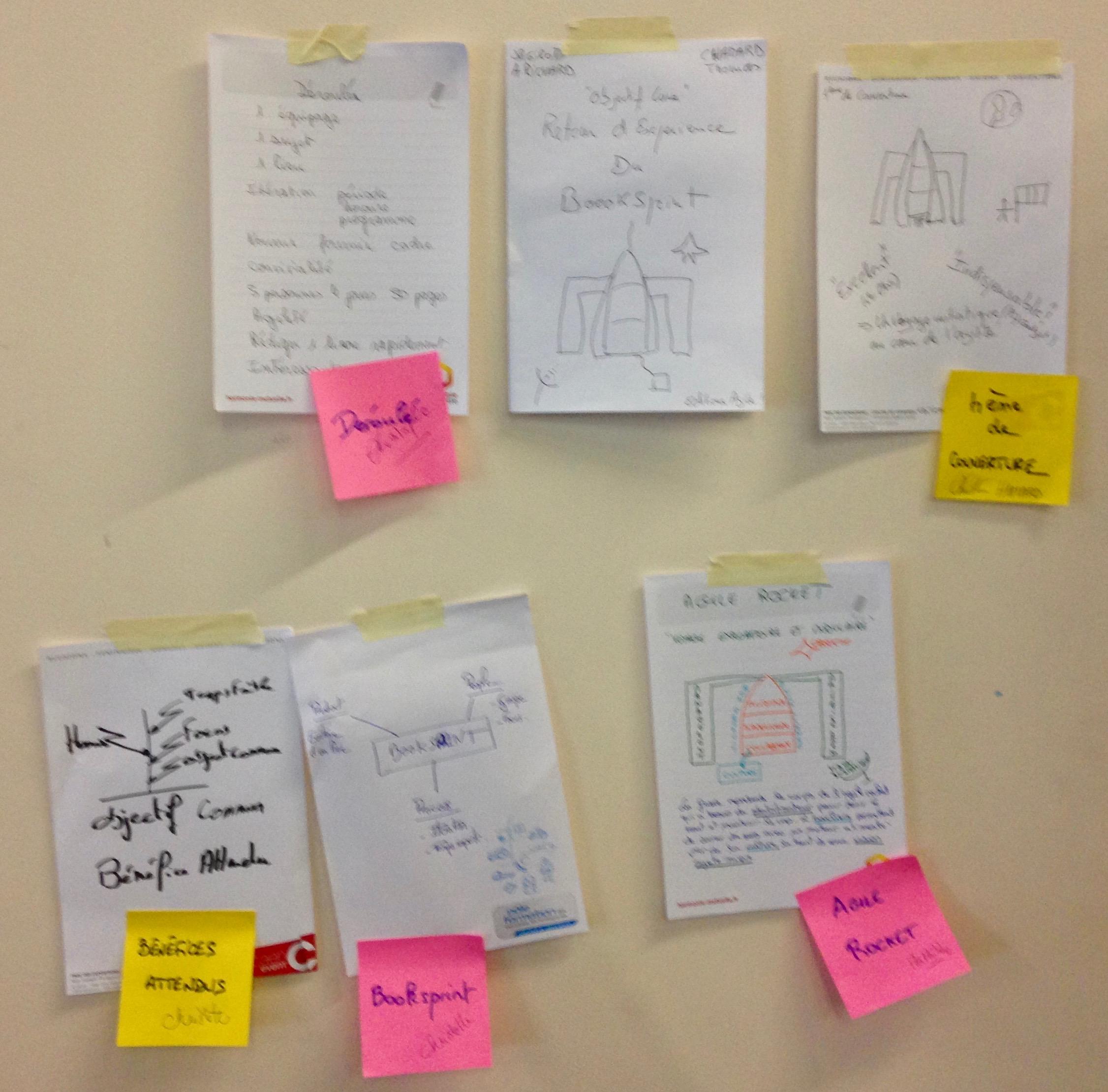 Vivre le Boooksprint au Printemps Agile 2017
