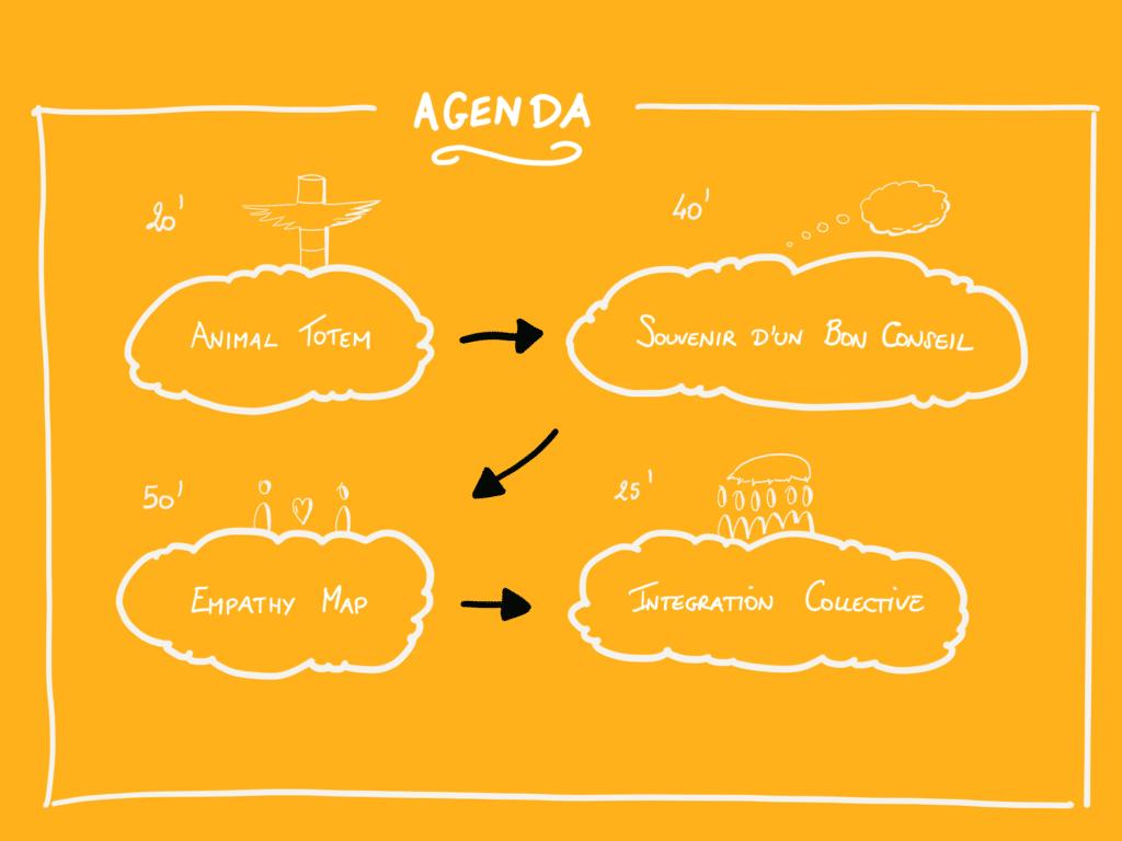 Agenda Conseil